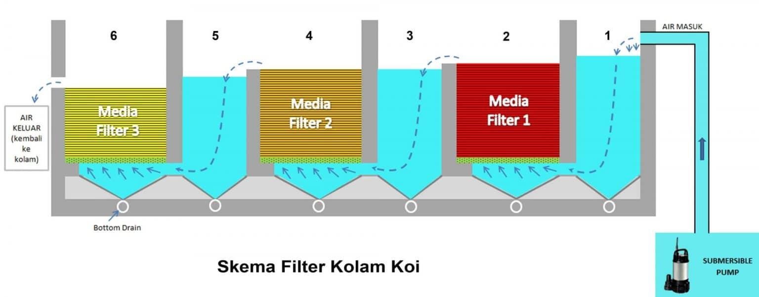filter 9 1536x602 1